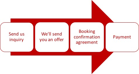 Booking procedure catamaran